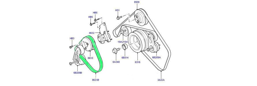 rover main belt