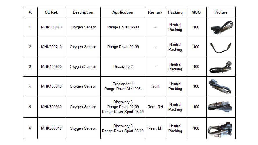 Oxygen Sensor of land rover