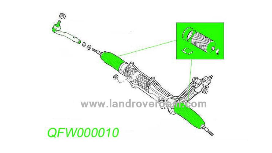 Steering Boot